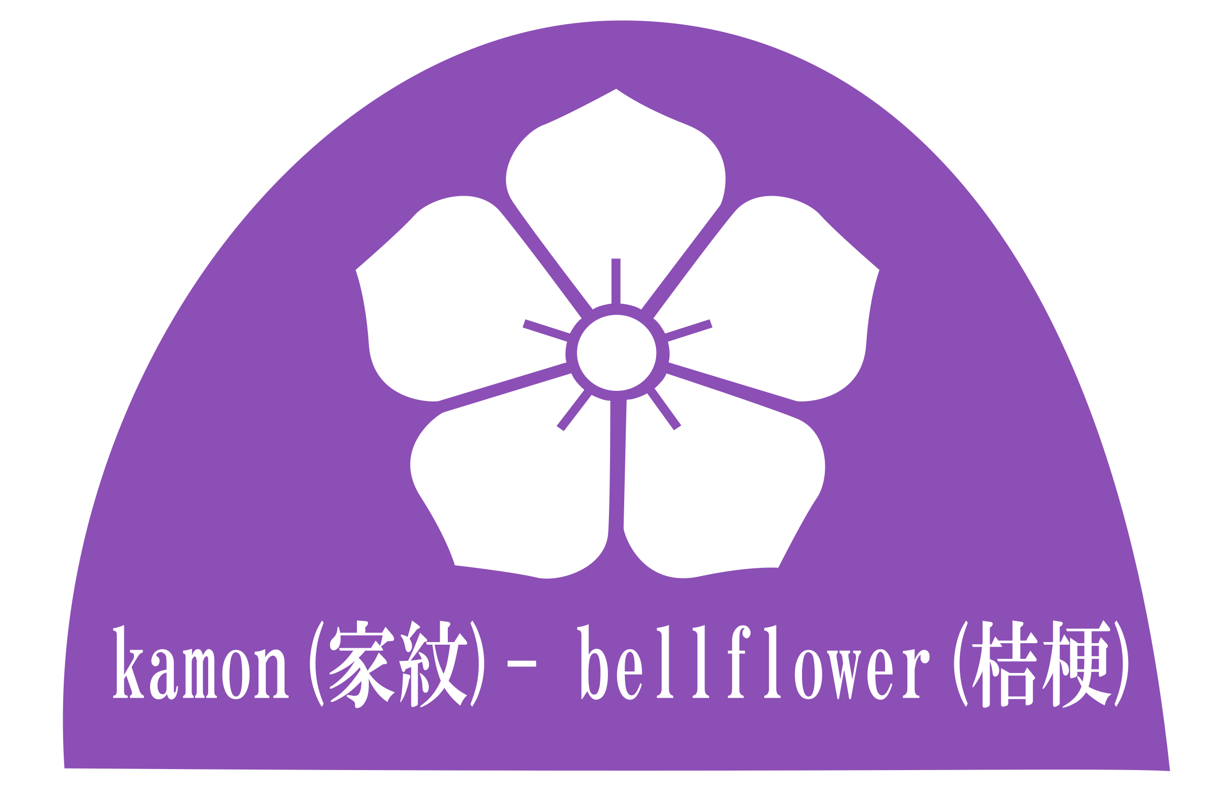 Bellflower Png Clipart PNG Image