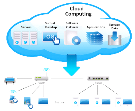 Cloud Computing Transparent Image PNG Image
