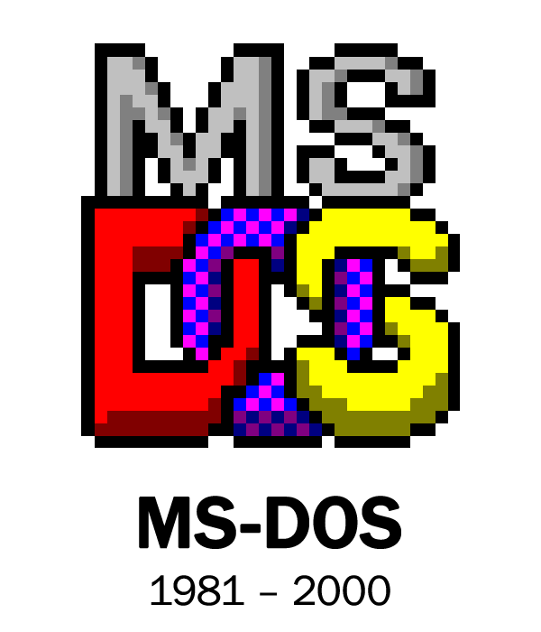 Disk Ms-Dos Operating Microsoft System Free Clipart HD PNG Image