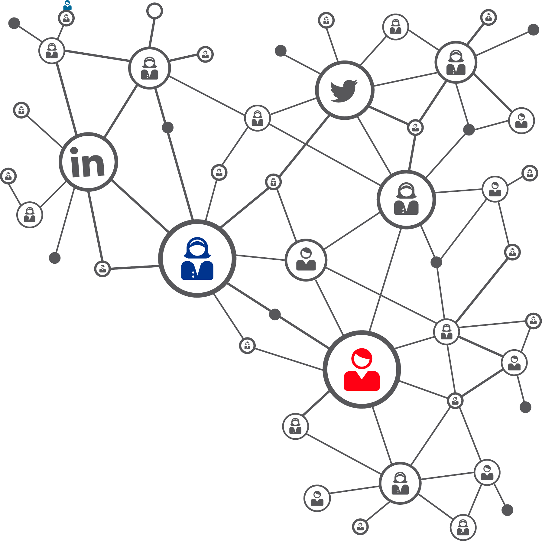 Node And Network Ibm Blockchain Maersk Cryptocurrency PNG Image