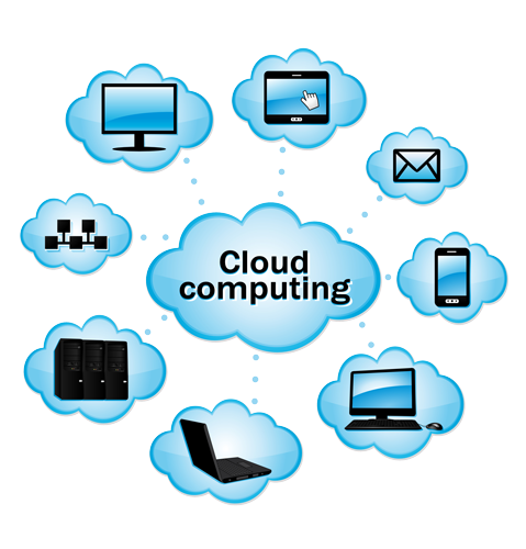 Cloud Computing Clipart PNG Image