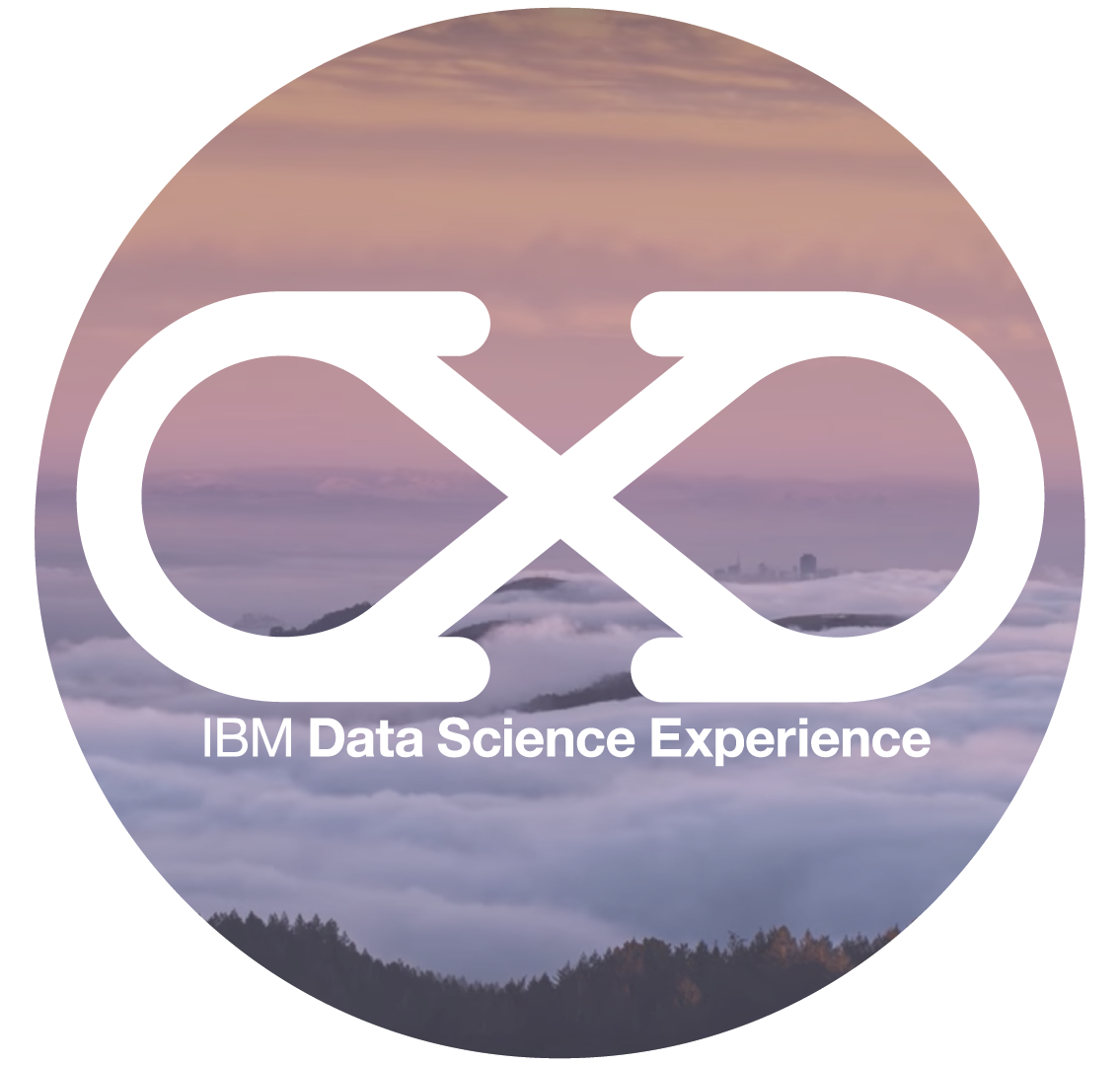 Ibm Metro Science Brand Experience Analytics Systems PNG Image
