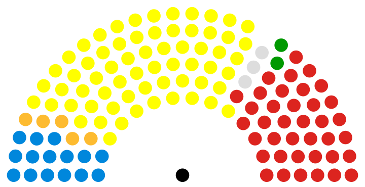Parliament Of General Member Malaysia Election PNG Image