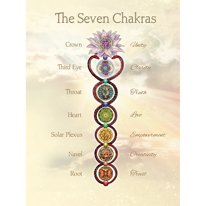 Kundalini Chakra Yoga Tattoo Free Download PNG HD PNG Image